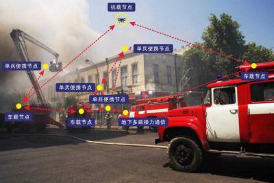 消防应急通信指挥系统解决方案