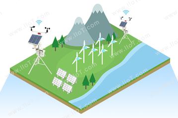 农业气象监测系统