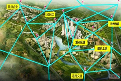 大气网格化物联网解决方案