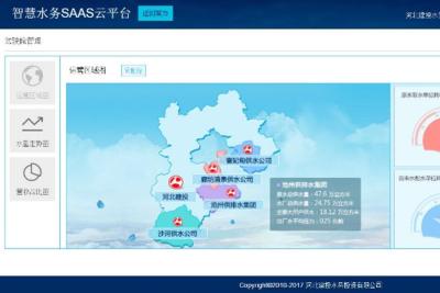 河北建投水务——智慧水务SaaS私有云平台
