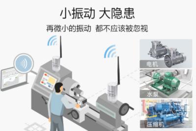 智能机电设备在线监测预警管理系统