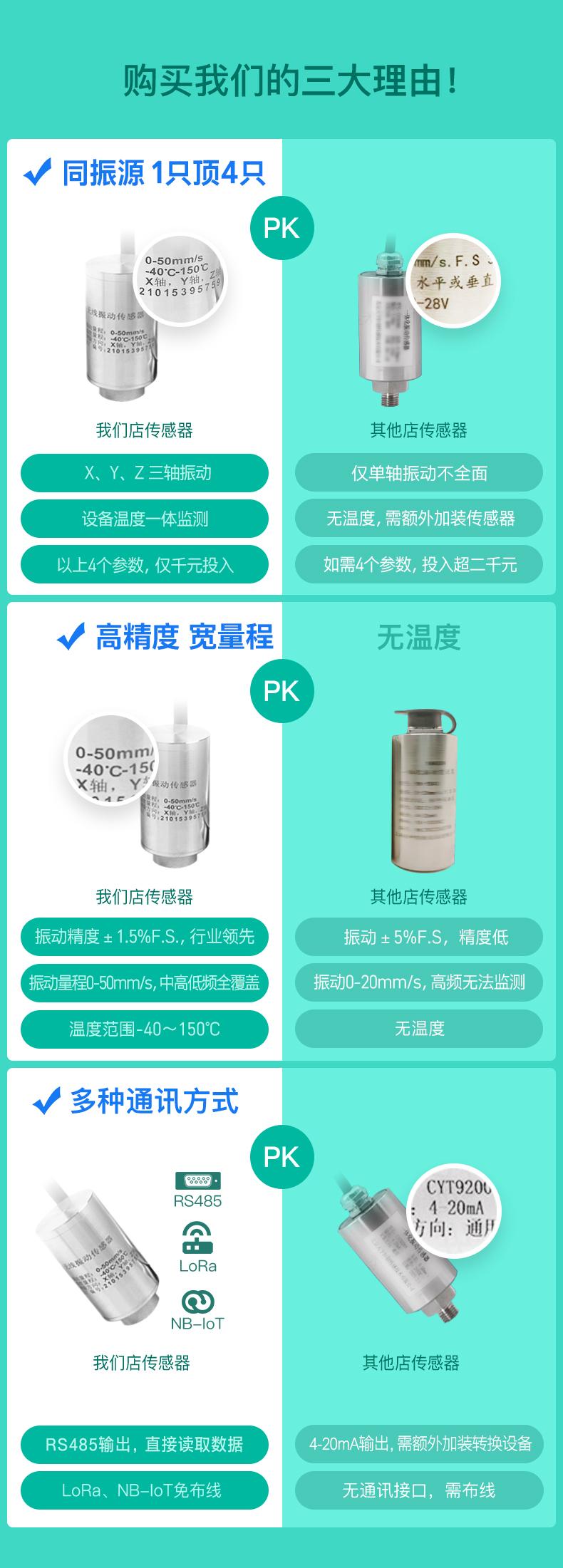 温度振动传感器高精度震动传感器2