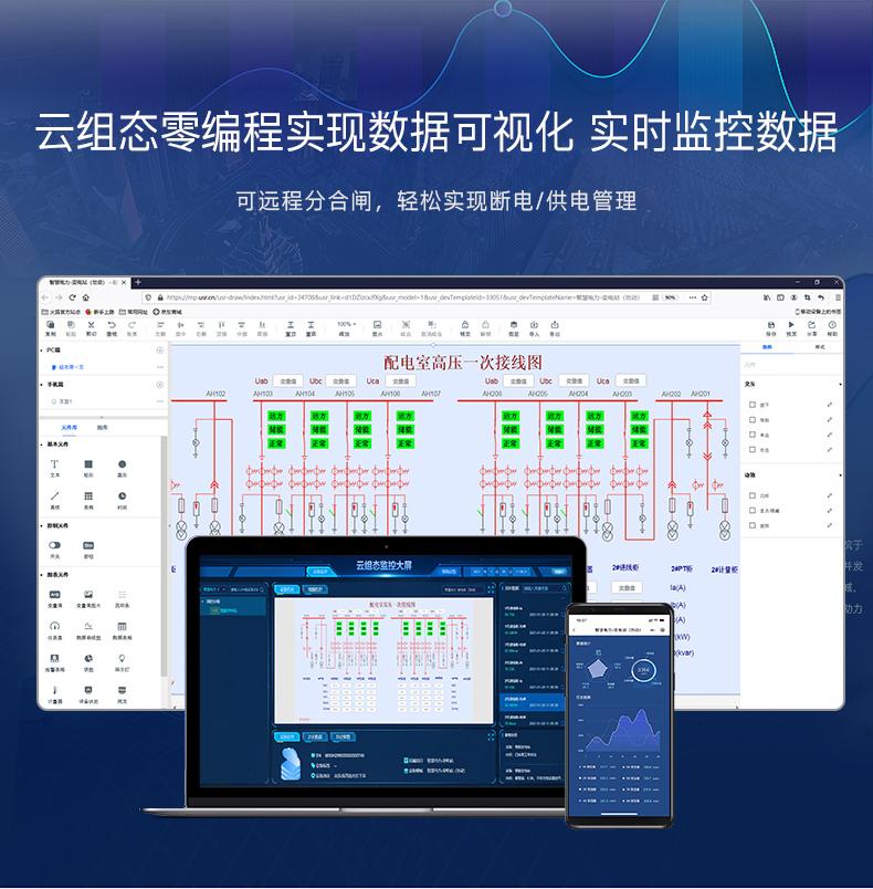 云组态零编程实现数据可视化,实时监控电力数据。可远程分合闸,轻松实现断电/供电管理