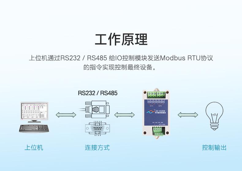 790-开关量采集控制模块_04.jpg