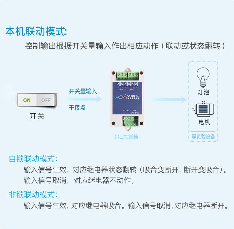 790-开关量采集控制模块_06.jpg